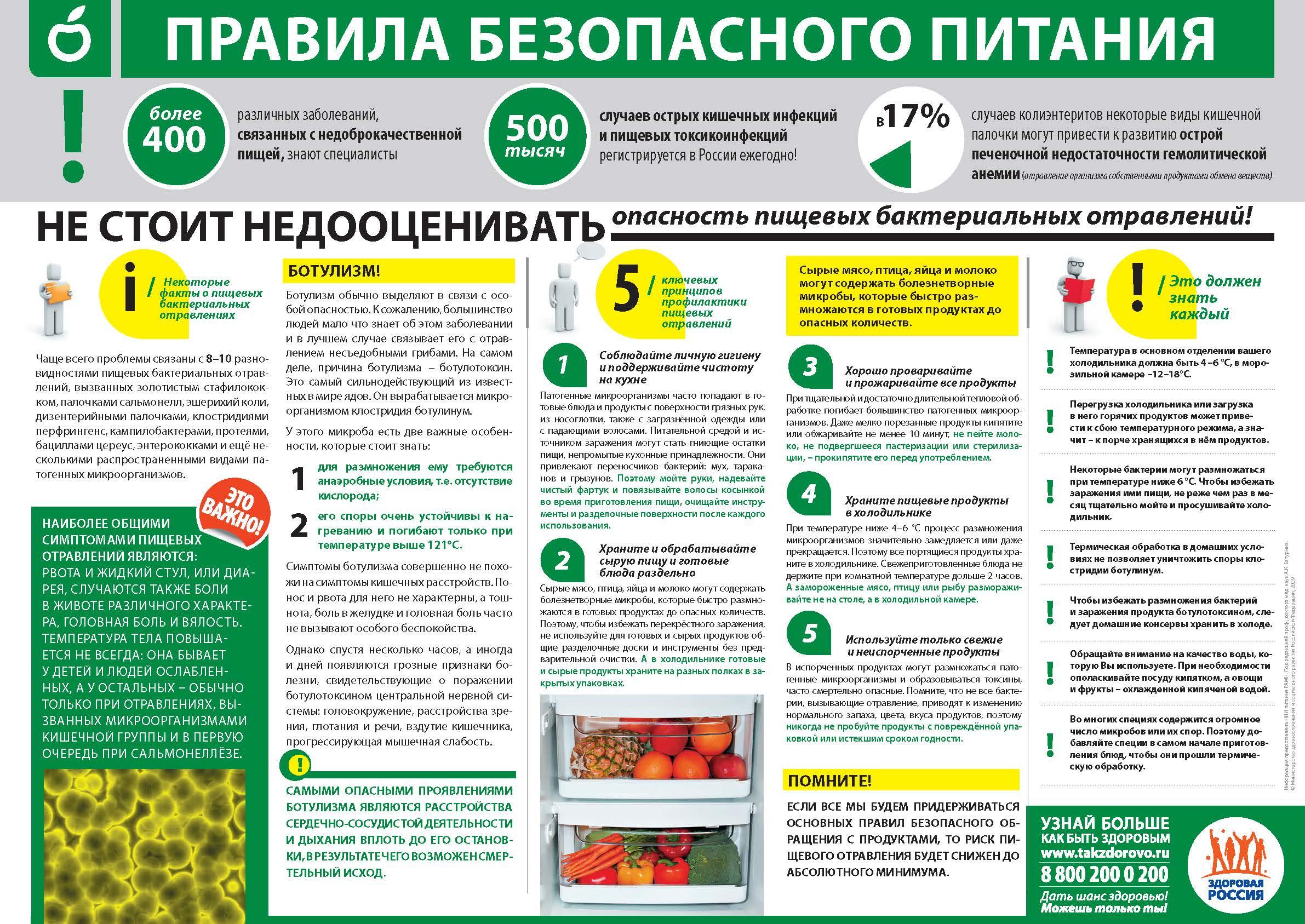 Детской поликлинике 2 петрозаводск